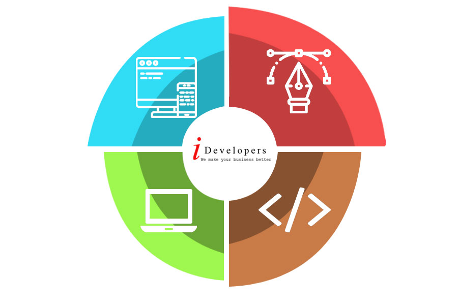 i Developers agency design